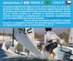 Matías Warenycia campeón sudamericano